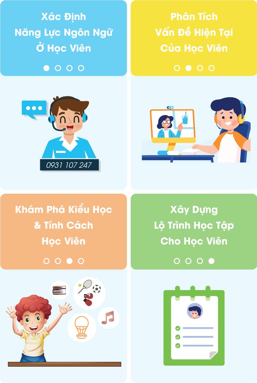 Lộ trình tìm hiểu và khám phá học viên tiếng Anh online